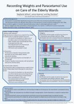 Recording Weights and Paracetamol Use on Care of the Elderly Wards