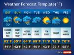 Weather Forecast Template(°F)