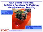 From Games to Science : Building a  Raspberry Pi Cluster for Visualization and Teaching