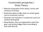 Functionalist perspective / Strain Theory