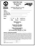 1,000 Mile Club Registration 2014 1,000 Mile Club is open to current NCRC members only