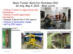 Muon Tracker Work for Shutdown 2012 DC mtg , May 9, 2012 - Mike Leitch