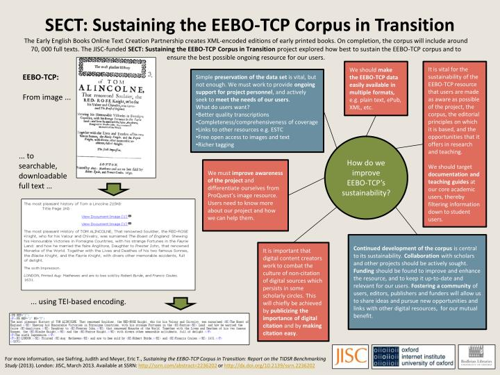 Ideas Sought On Improving Transition >> Ppt Sect Sustaining The Eebo Tcp Corpus In Transition Powerpoint