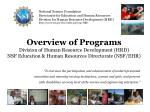 National Science Foundation Directorate for Education and Human Resources