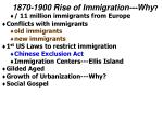 1870 - 1900 Rise of Immigration---Why ? / 11 million immigrants from Europe