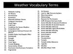 Weather Vocabulary Terms