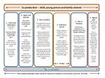 1.  Listen and  understand Assessment activity Does this child or young person need an EHC plan?