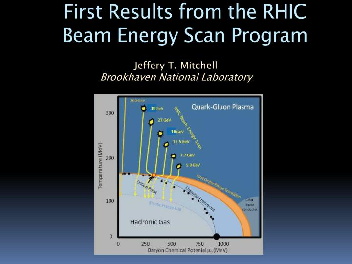 first results from the rhic beam energy scan program n.