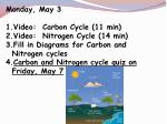 Monday, May 3 Video: Carbon Cycle (11 min) Video: Nitrogen Cycle (14 min)