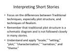 Interpreting Short Stories