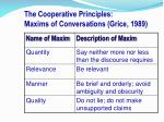 The Cooperative Principles:  Maxims of Conversations (Grice, 1989)