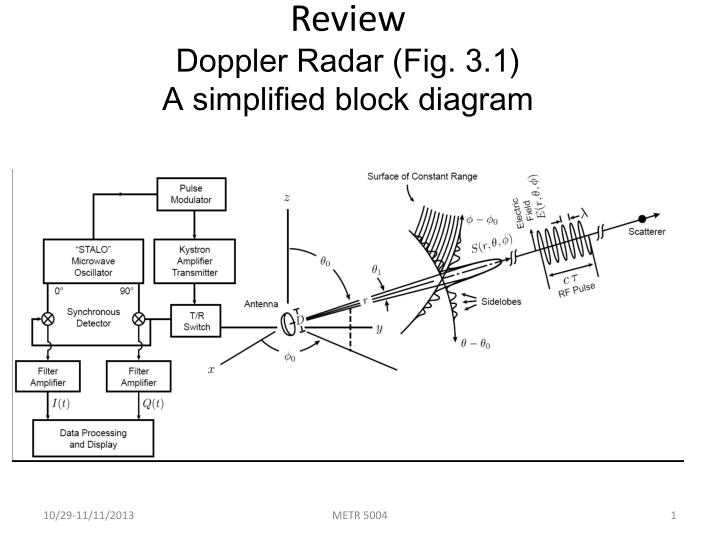 ppt - review doppler radar  fig  3 1  a simplified block diagram powerpoint presentation