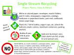 Single Stream Recycling  (Paper, Plastic, Glass & Metal)
