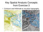 Key Spatial Analysis Concepts from Exercise 3