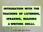 INTEGRATION WITH THE TEACHING OF LISTENING, SPEAKING, READING & WRITING SKILLS.