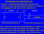 Transmission Line with Change of Z o