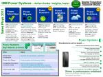 IBM Power Systems  – deliver better insights, faster