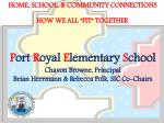 """HOME, School, & community connections How we all """"fit"""" together"""
