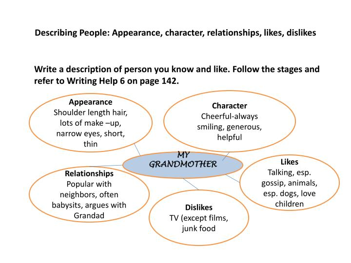 describing people appearance character relationships likes dislikes n.