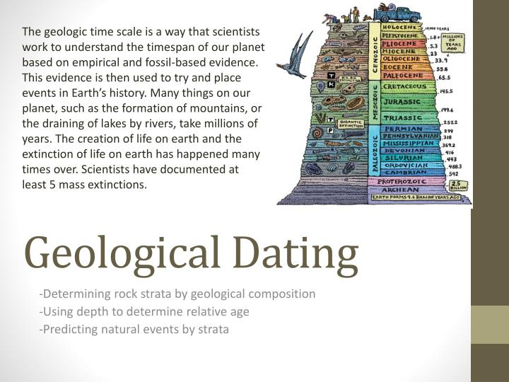 dating of rocks and geologic events