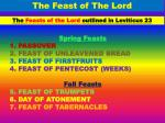 The Feast of The Lord