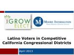 Latino Voters in Competitive California Congressional Districts