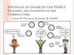The Shape of Geometry for PreK-2 Teaching and Learning in the Common Core