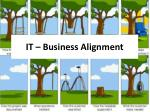 IT  – Business Alignment