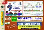 www.forex2tradeindia.weebly.com