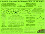 Cycloids: A PARAMETRIC REINVENTION OF THE WHEEL