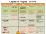 Capstone Project  Timeline