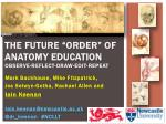 "The future ""order"" of anatomy education OBSERVE-REFLECT-DRAW-EDIT-REPEAT"
