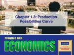 Chapter  1.3: Production Possibilities Curve
