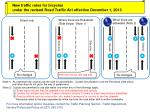 New traffic rules for bicycles  under the revised Road Traffic Act effective December 1, 2013