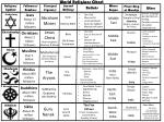 World Religions Chart