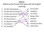 Starter : Match up the French film types with the English meaning