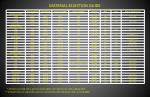 MATERIAL SELECTION GUIDE