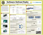 Software Defined Radio