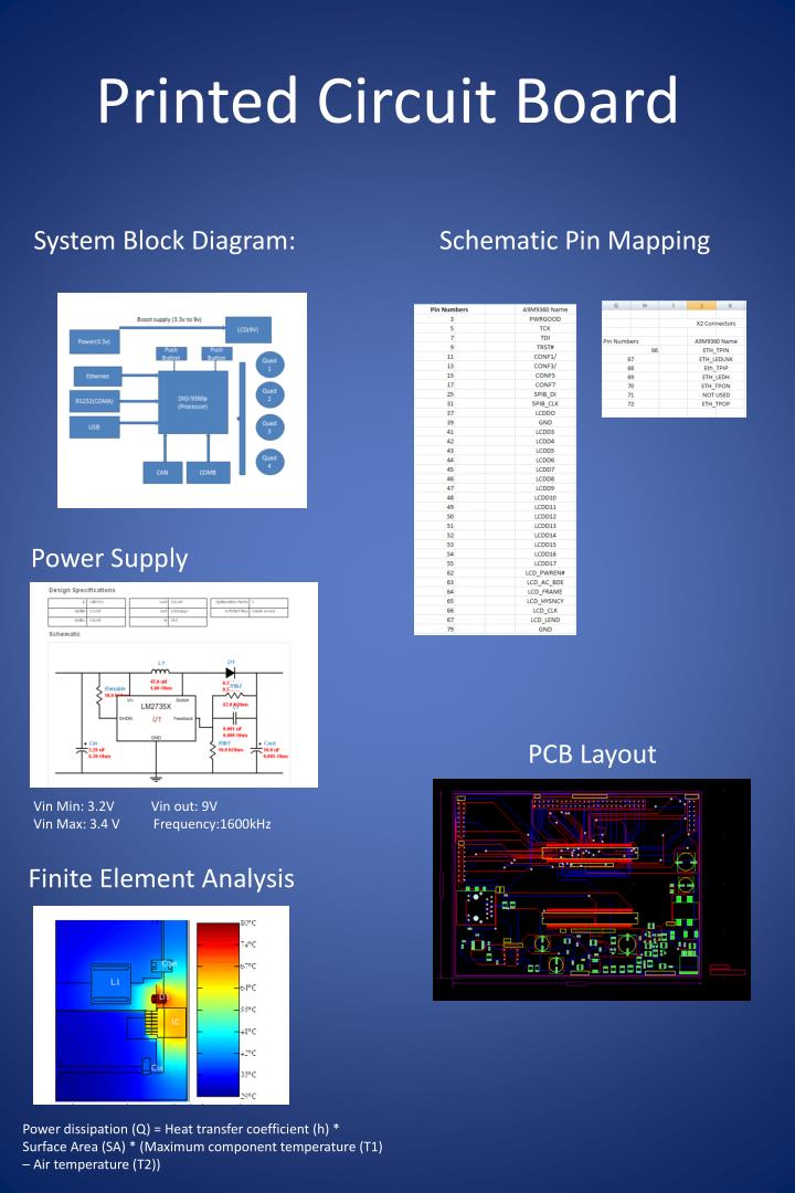 PPT - Printed Circuit Board PowerPoint Presentation - ID:2391384