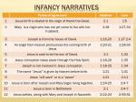 Infancy Narratives