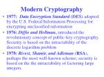 Modern Cryptography