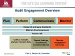 Audit Engagement Overview