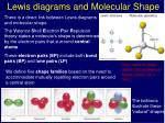 Lewis diagrams and Molecular Shape