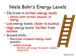 Niels Bohr's Energy Levels