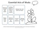 Essential Acts of Wudu