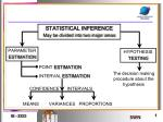 STATISTICAL INFERENCE May be divided  into  two major areas