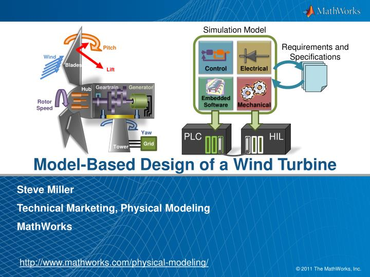 model based design of a wind turbine n.