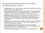 Enabling requirements for global citizenship education