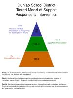 Dunlap School District  Tiered Model of Support Response to Intervention