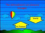 The atmosphere's air pressure changes.